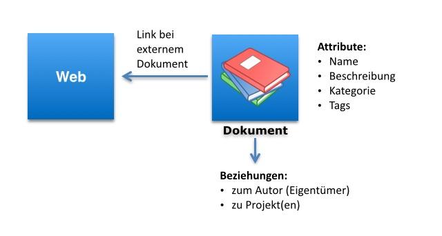 Details | hilfe/dokument-general.jpg