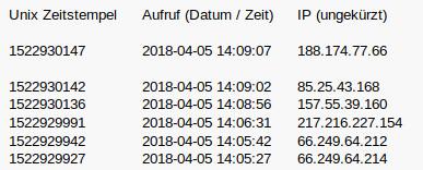Details | hilfedatenschutz/hacker-attack.jpg